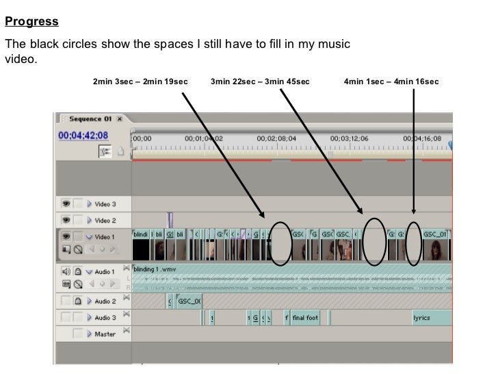 Progress The black circles show the spaces I still have to fill in my music video.  2min 3sec – 2min 19sec 3min 22sec – 3m...