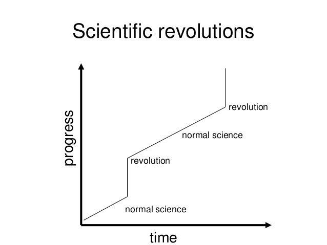 Progress in science