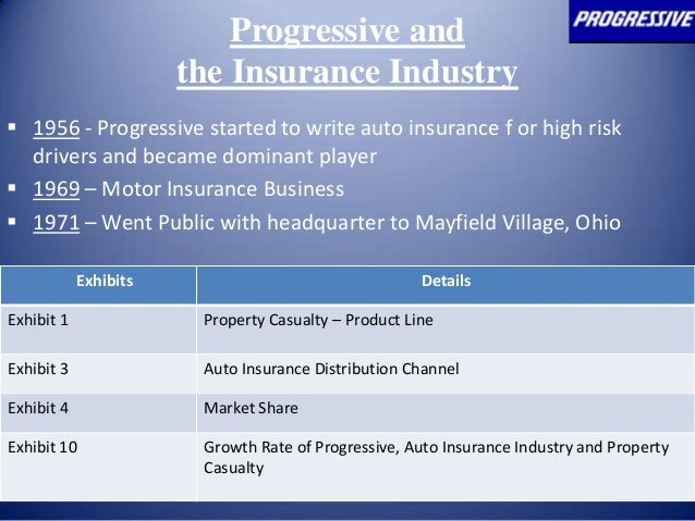 innovation at progressive a pay as you go insurance