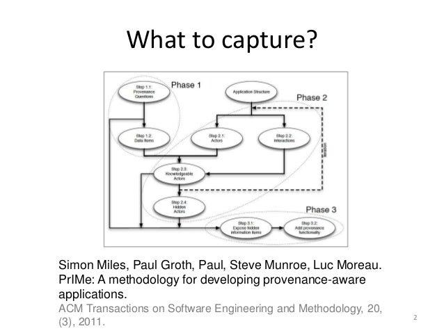 Progressive Provenance Capture Through Re-computation Slide 2