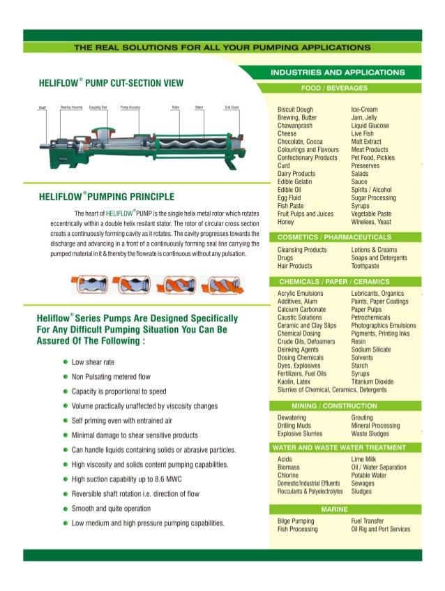Heliflow Pumps, Coimbatore, Industrial Pumps