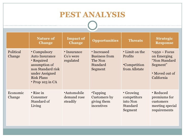 the pest analysis for rice in uk Pestel analysis of mcdonalds mcdonald is the largest fast food company in the world  mcdonald promoted rice burger, and now is promoting rice for dinner.