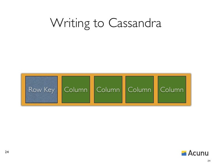 cassandra essay 15% off to try the best essay writing service pay for essay writing services in greek mythology, cassandra was one of the princesses of troy, daughter of priam and hecuba according to the myth, cassandra was astonishingly beautiful and blessed with the gift of foreseeing the future.