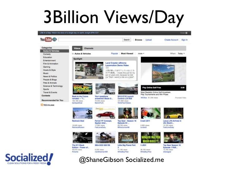 3Billion Views/Day    @ShaneGibson Socialized.me