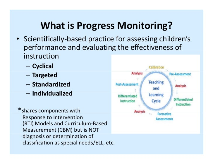 5 Steps for Progress Monitoring by Dr  Dale McManis