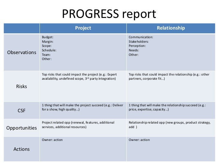how to make a progress report