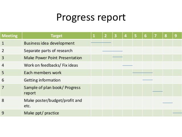 How to Write a Business Research Report
