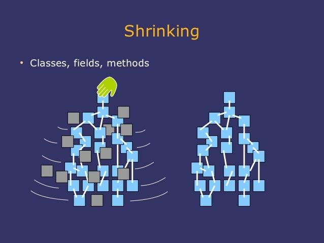 Shrinking●    Classes, fields, methods