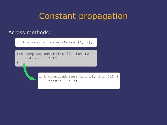 Constant propagationAcross methods:   int answer = computeAnswer(6, 7);  int computeAnswer(int f1, int f2) {      return f...