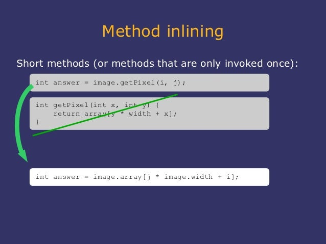 Method inliningShort methods (or methods that are only invoked once):   int answer = image.getPixel(i, j);   int getPixel(...
