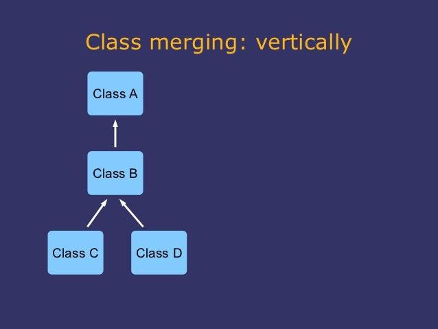 Class merging: vertically      Class A      Class BClass C     Class D