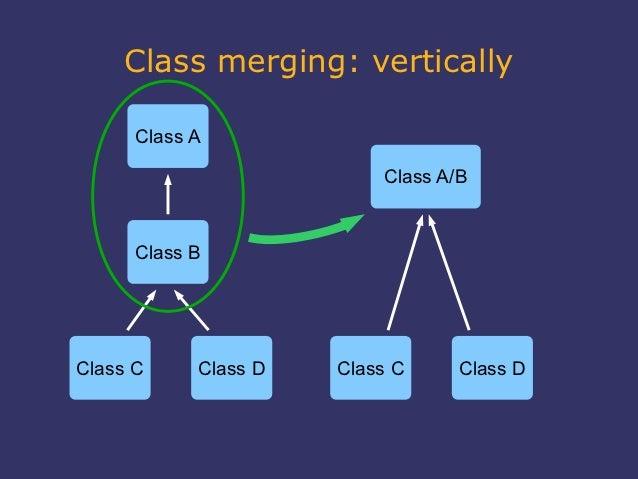 Class merging: vertically      Class A                          Class A/B      Class BClass C     Class D   Class C     Cl...