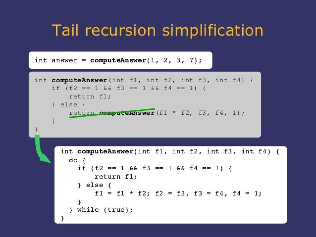 Tail recursion simplificationintanswer=computeAnswer(1,2,3,7);int computeAnswer(int f1, int f2, int f3, int f4) {   ...