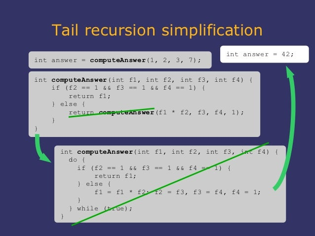 Tail recursion simplification                                            int answer = 42;int answer = computeAnswer(1, 2, ...