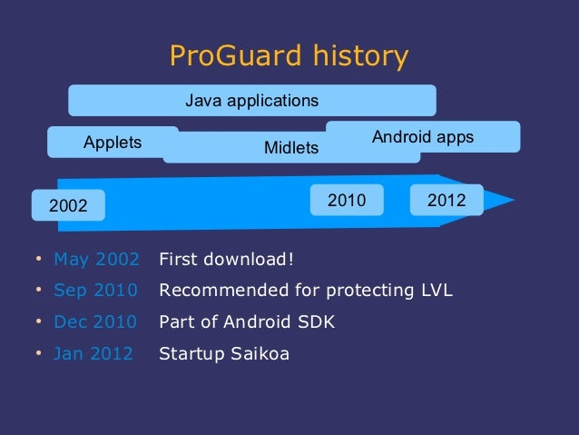 ProGuard history                   Java applications       Applets                                Android apps            ...