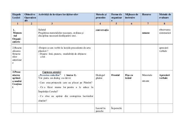 Etapele Lecţiei Obiective Operaţion ale Activităţi de învăţare învăţător-elev Metode şi procedee Forme de organizar e Mijl...