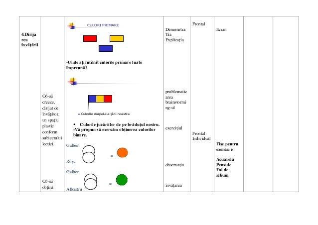 4.Dirija rea învăţării O6-să creeze, dirijat de învăţător, un spaţiu plastic conform subiectului lecţiei. O3-să obţină CUL...
