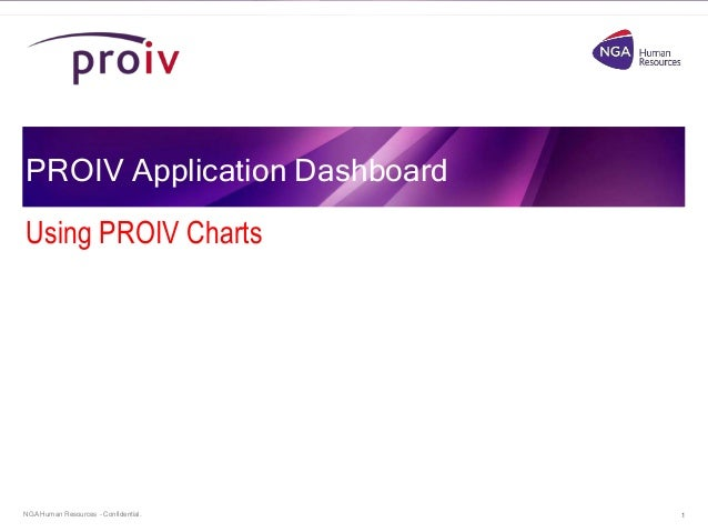 Discovering dashboards with the Low Code PROIV platform