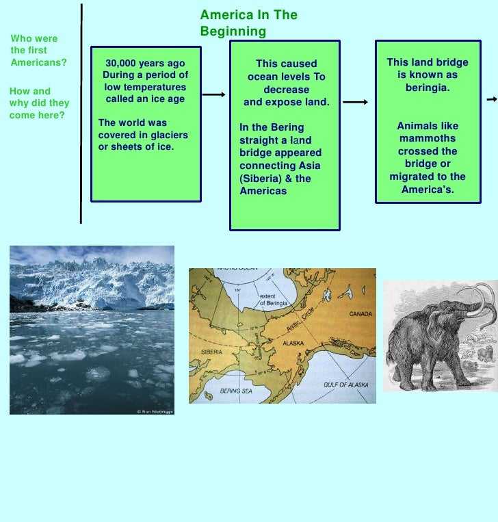 America In The Beginning<br />Who were the first Americans?<br />This land bridge is known as beringia.     <br />Animals ...