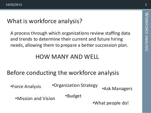 Human Resource Planing: Workforce Analysis