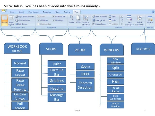 View Tab In Ms-Excel