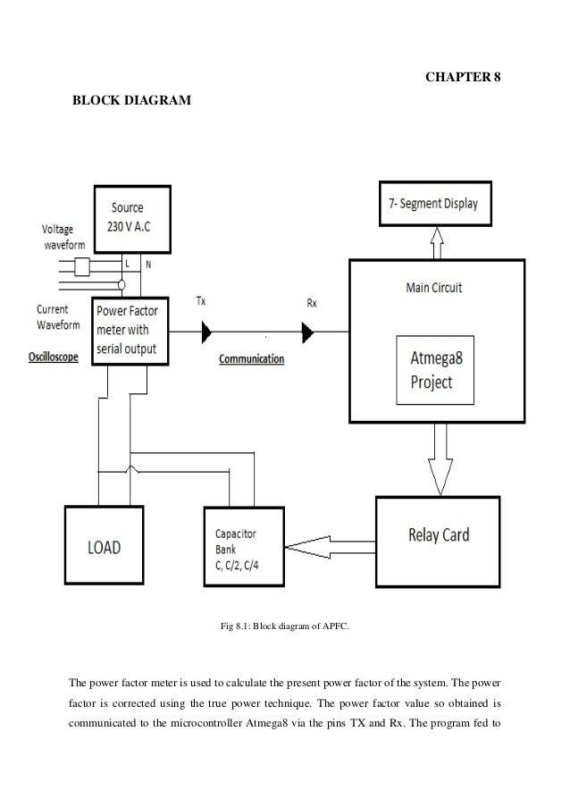 Apfc panel wiring diagram pdf 29 wiring diagram images jzgreentown apfc panel wiring diagram pdf 29 wiring diagram images asfbconference2016 Choice Image