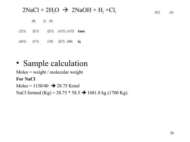 2NaCl + 2H2O  2NaOH + H2 +Cl2 (58.5) (18)  26  (40) (2) (70)  ( 28.75) (28.75) (28.75) (14.375) (14.375) Kmoles  (1681.8)...