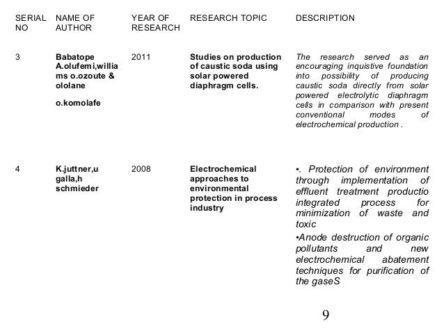 9  SERIAL  NO  NAME OF  AUTHOR  YEAR OF  RESEARCH  RESEARCH TOPIC DESCRIPTION  3 Babatope  A.olufemi,willia  ms o.ozoute &...