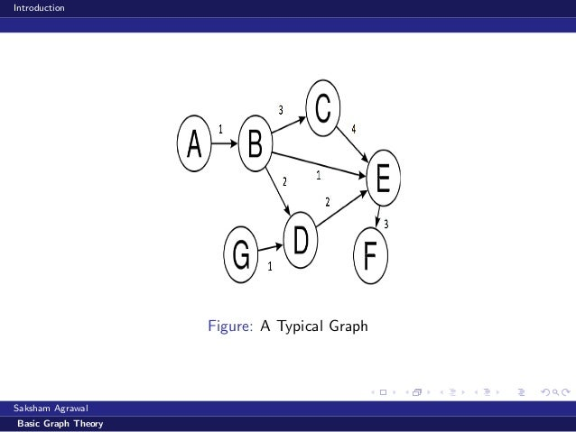 mathematical terminology for graphs In mathematics, graph theory is the study of graphs graphs are one of the prime objects of study in discrete mathematics refer to the glossary of graph theory for basic definitions in graph theory definitions definitions in graph theory vary.