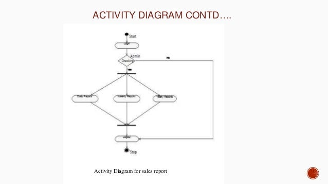 Online mobile phone shopping activity diagram for sales report ccuart Images