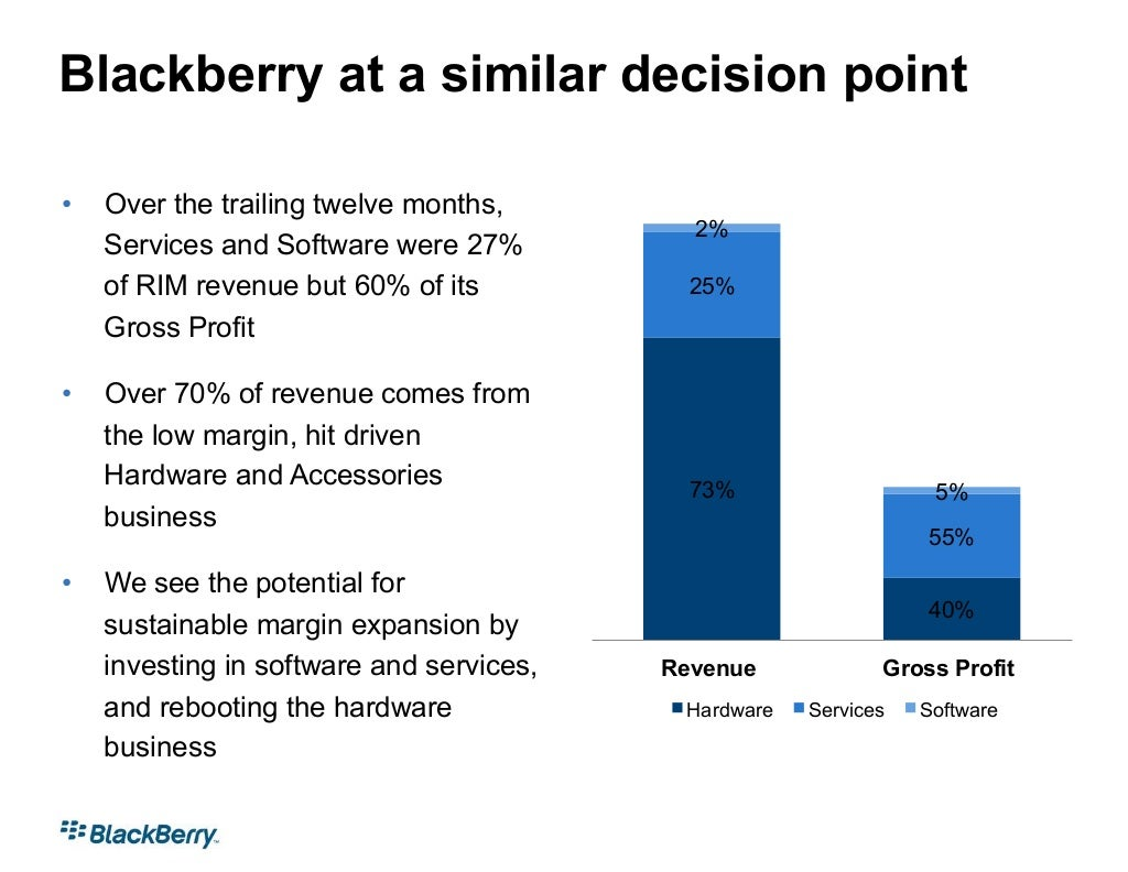 blackberry pr case study See how we're always launching new ideas in consumer, education, corporate, non-profit and real estate public relations and integrated marketing.