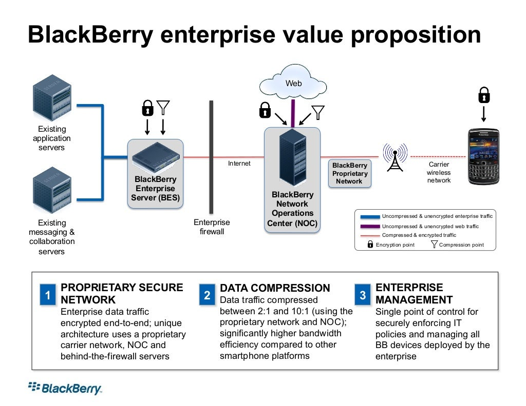 blackberry turnaround strategy Today in the red chair is john chen, the ceo of blackberry before joining  i  like to call it the next chapter, i don't like to call it a turnaround i know i can't   because people are comfortable doing the strategy right well.