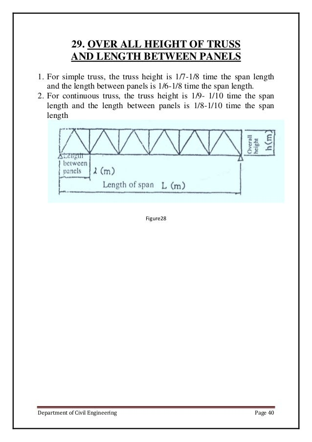 Can someone do my essay truss design project for Do my project