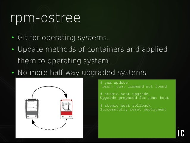 rpm-ostree ● Git for operating systems. ● Update methods of containers and applied them to operating system. ● No more hal...
