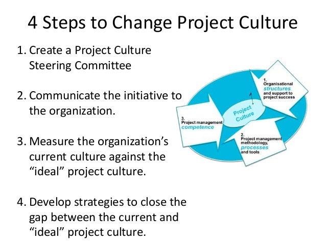 how to create a successful company culture