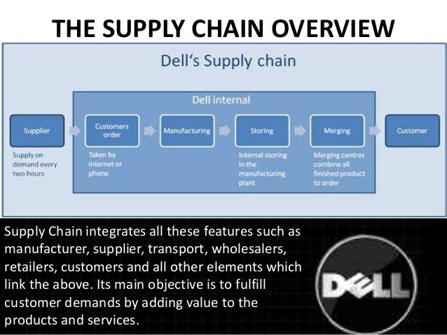 Dell Supply Chain Case Study - UK Essays | UKEssays