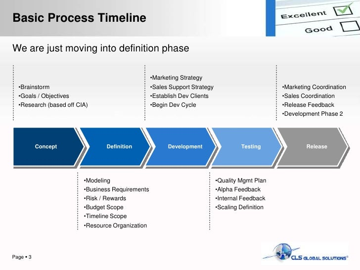 Social Media Evolution Slide 3