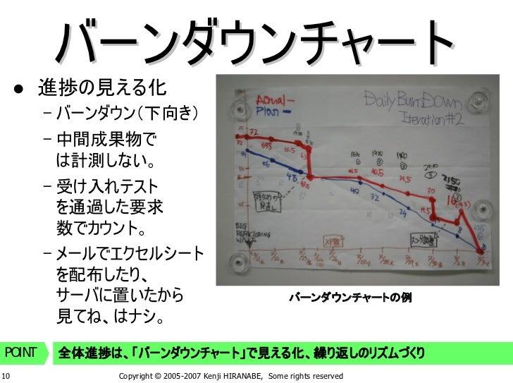 バーンダウンチャート         進捗の見える化         – バーンダウン(下向き)         – 中間成果物で           は計測しない。         – 受け入れテスト           を通過した要求   ...