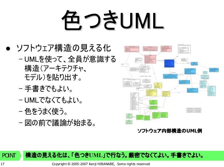 色つきUML         ソフトウェア構造の見える化         – UMLを使って、全員が意識する           構造(アーキテクチャ、           モデル)を貼り出す。         – 手書きでもよい。      ...