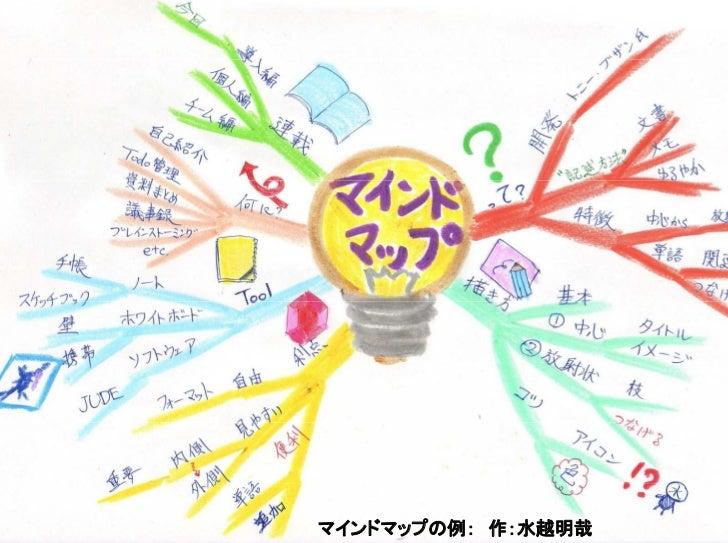 マインドマップの例: 作:水越明哉 22   Copyright © 2005-2007 Kenji HIRANABE, Some rights reserved