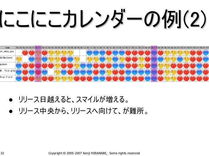 こにこカレンダーの例(2)        リリース日越えると、スマイルが増える。      リリース中央から、リリースへ向けて、が難所。     32        Copyright © 2005-2007 Kenji HIRANABE, S...