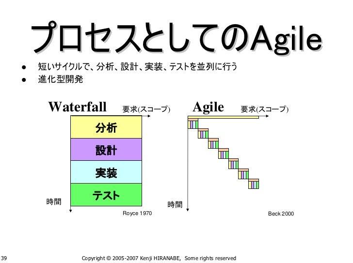 プロセスとしてのAgile      短いサイクルで、分析、設計、実装、テストを並列に行う      進化型開発                                                       Agile      ...