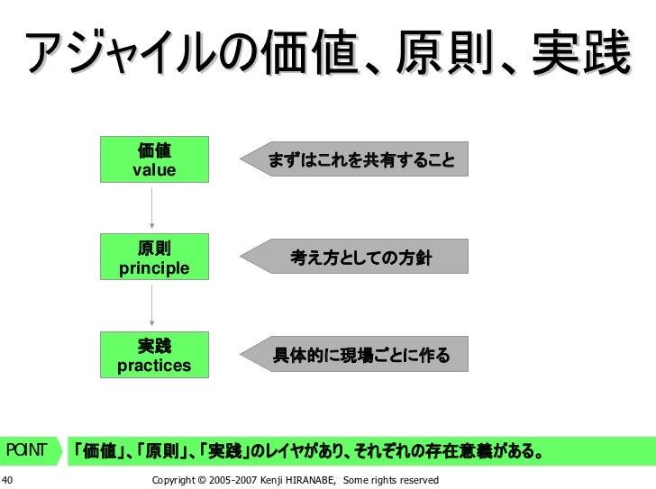 アジャイルの価値、原則、実践             価値                                       まずはこれを共有すること             value                 原則     ...