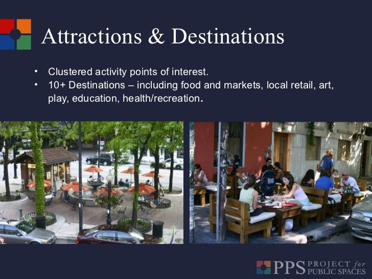 Attractions & Destinations <ul><li>Clustered activity points of interest. </li></ul><ul><li>10+ Destinations – including f...