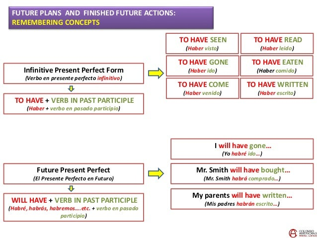 my future plans and expectation My business career goals there are a lot of steps that i must take to obtain my career goals in business  my goal is to  broaden my knowledge of future.