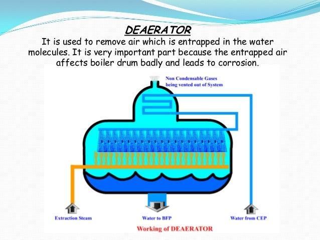 Thermal Power Plant Khedr Hisar Haryana