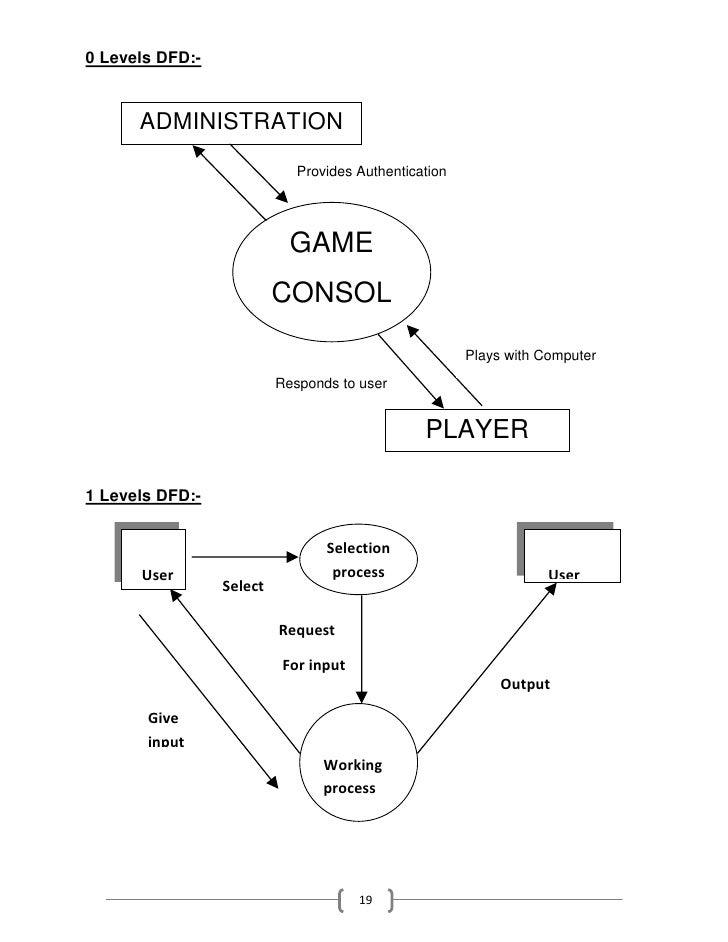 Mind game zone abhijeet 19 ccuart Choice Image
