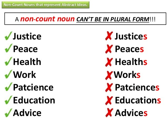 C14 U9 Project non-count nouns that represent abstract ideas.