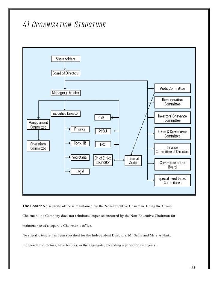 tata motors organizational structure chart