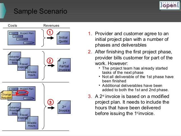 Sample Scenario Costs Revenues Project ...